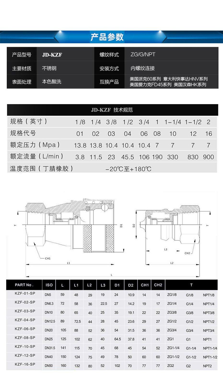 KZF详情页_01