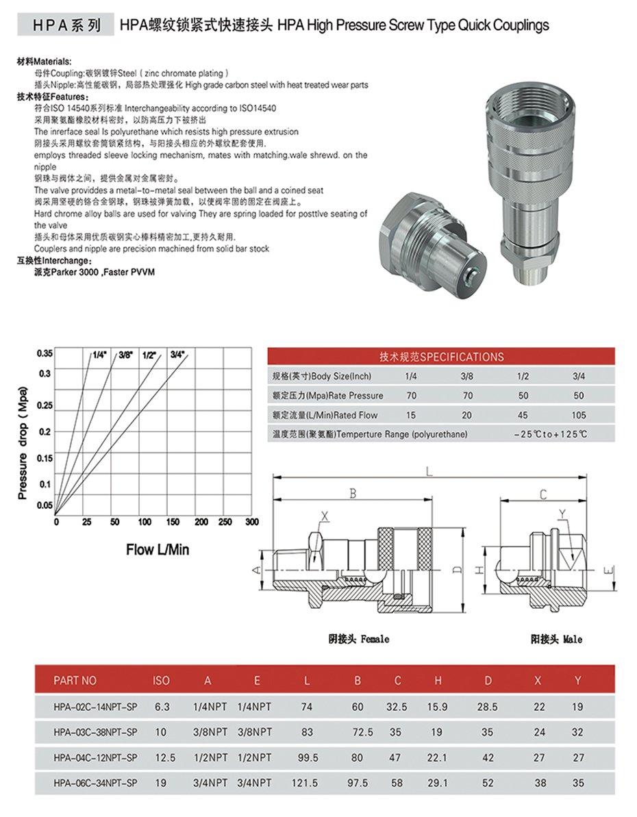HPA螺纹锁紧式详情页_02